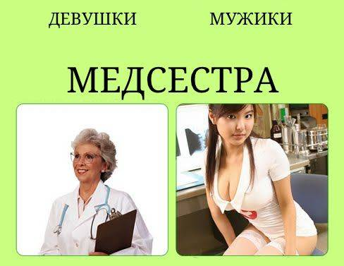 Разное представление у мужчин и женщин